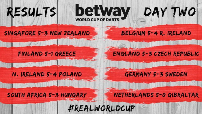 2018 betway world cup day two